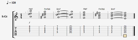 Аккорды для гитары ноты и табы