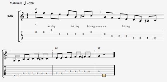 Ноты в стиле кантри гитарные
