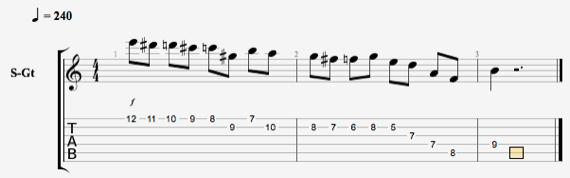 Разминки для гитары