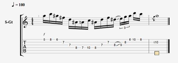 Ноты ждя гитары в стиле джаз