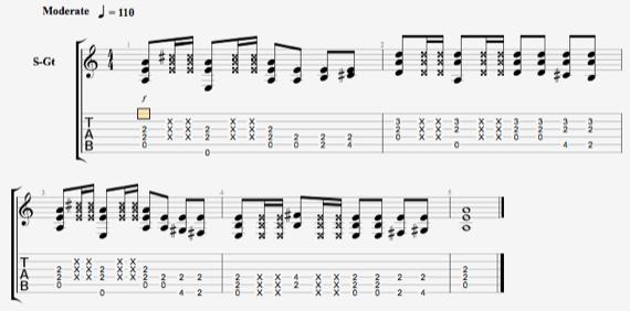 Кантри на гитаре ритмы