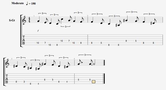ноты для гитары