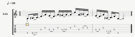 Уроки кантри ноты для гитары
