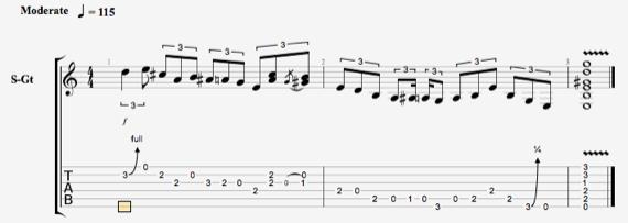 ноты риффов в стиле блюз