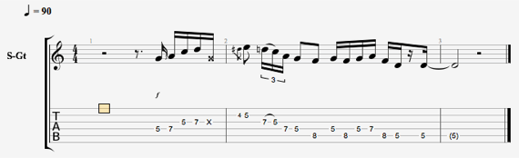 джазовые ноты для гитары