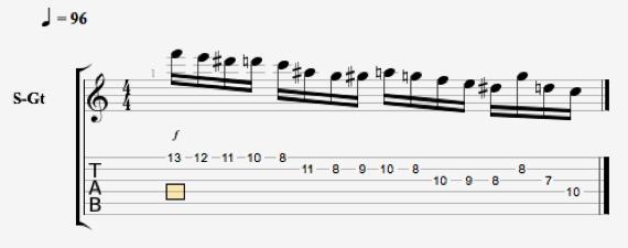 ноты Чарли Паркера для гитары