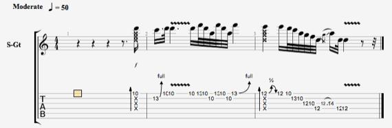 Красивые блюзовые соло для гитары ноты