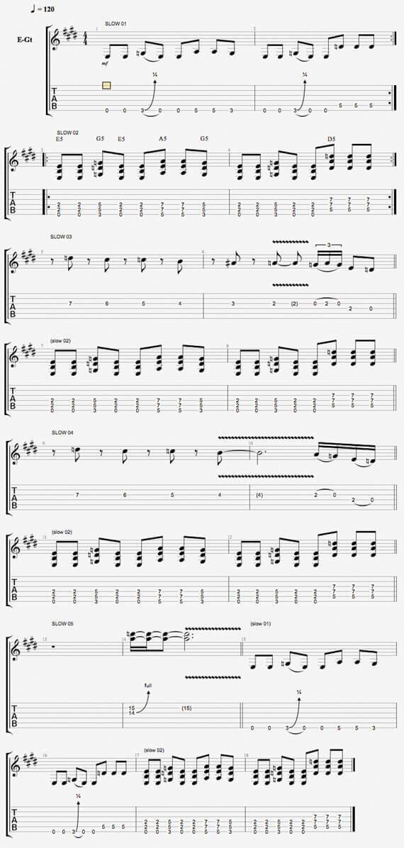 Ноты риффы для гитары в стиле muse